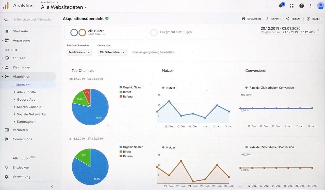 Erfolgskontrolle Analyse Monitoring